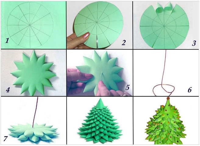 Как сделать ёлку своими руками из бумаги